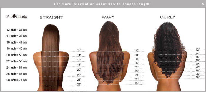hair length guide men - photo #26